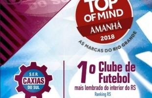 S.E.R. Caxias é o clube mais lembrado do interior gaúcho segundo o Top Of Mind 2018